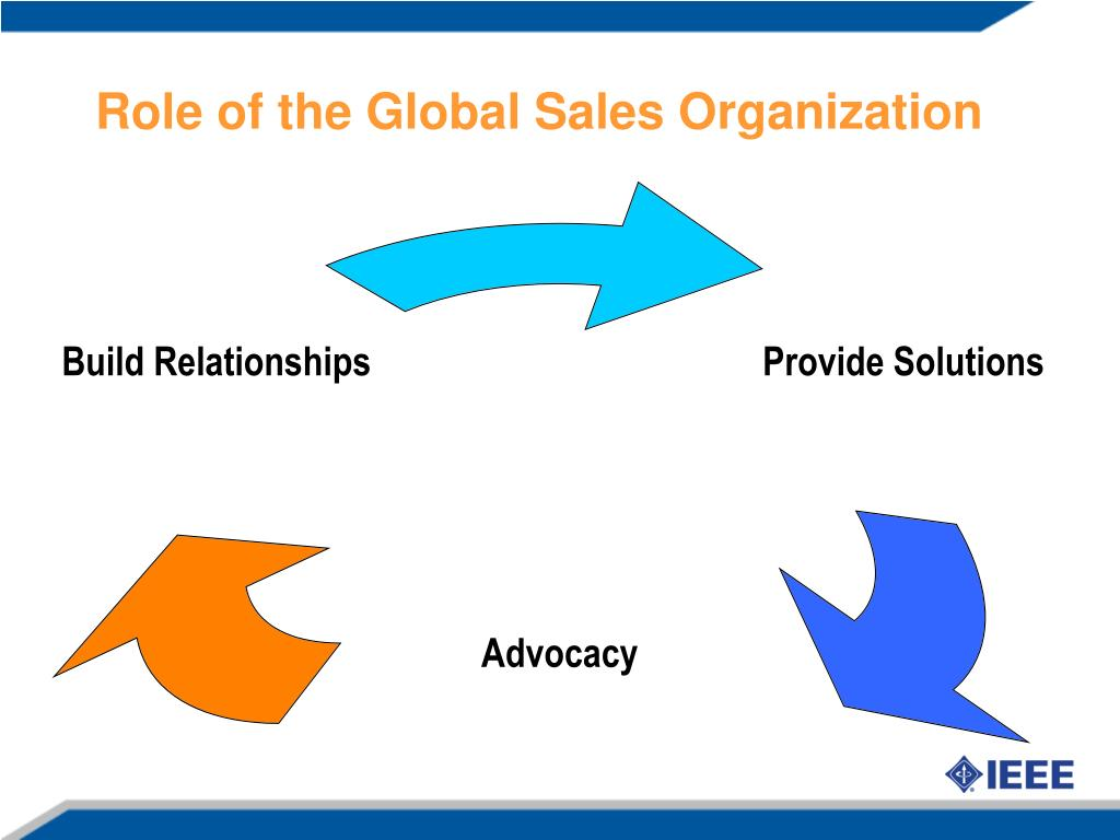 Role of the Global Sales Organization
