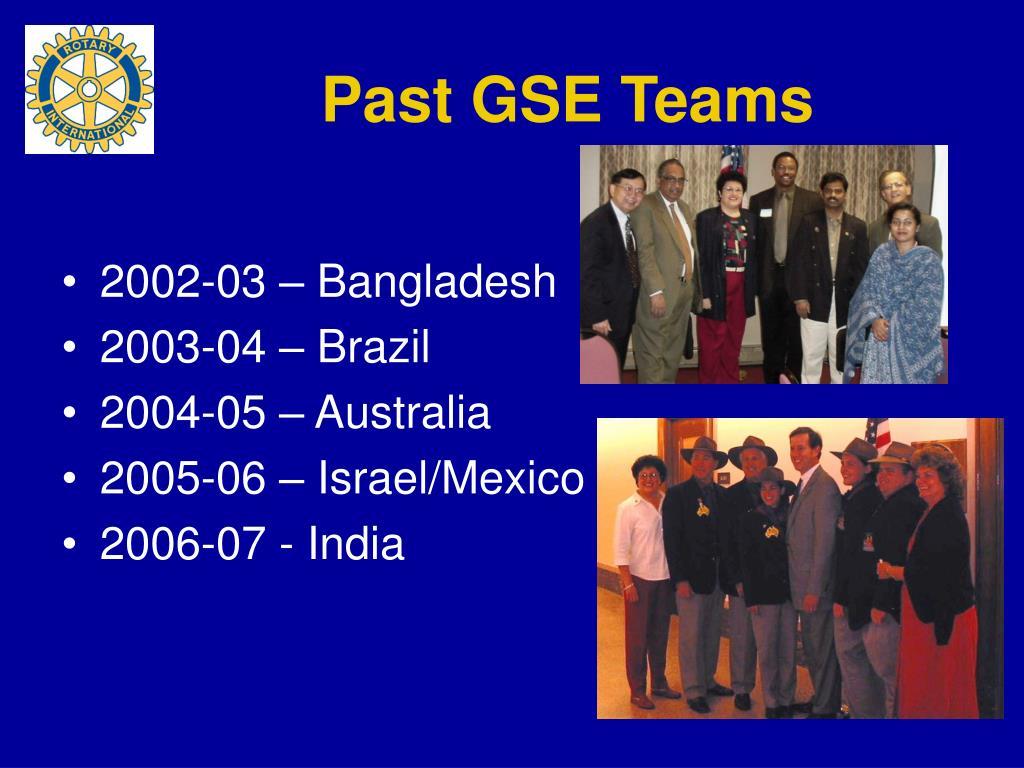 Past GSE Teams