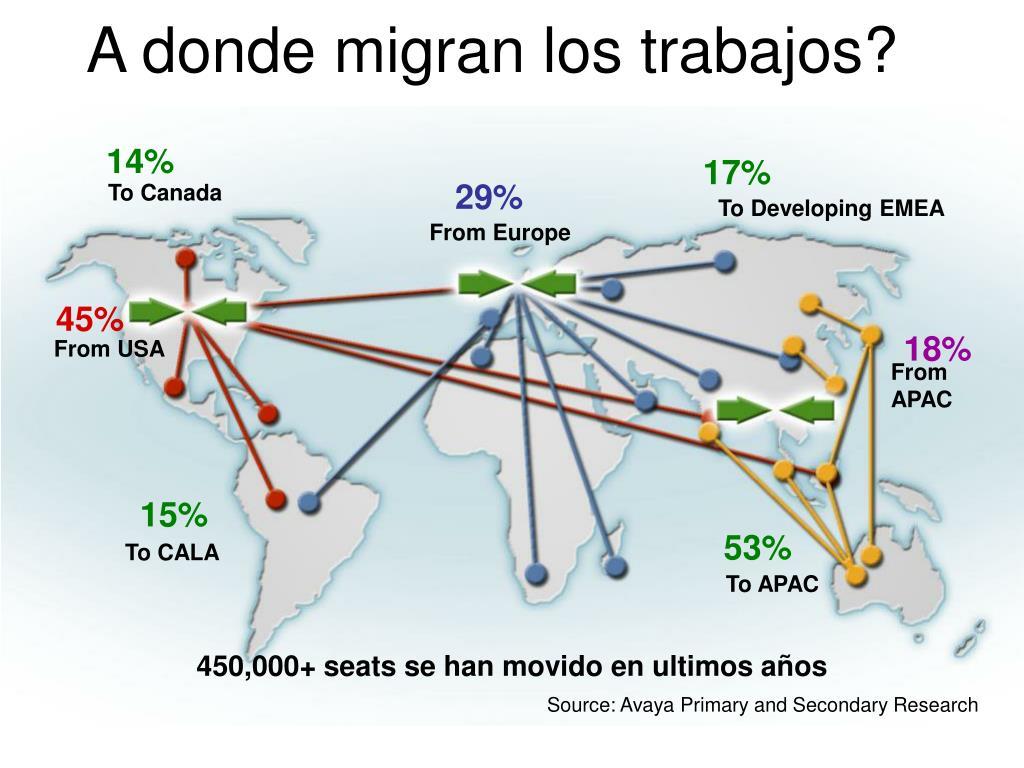 A donde migran los trabajos?