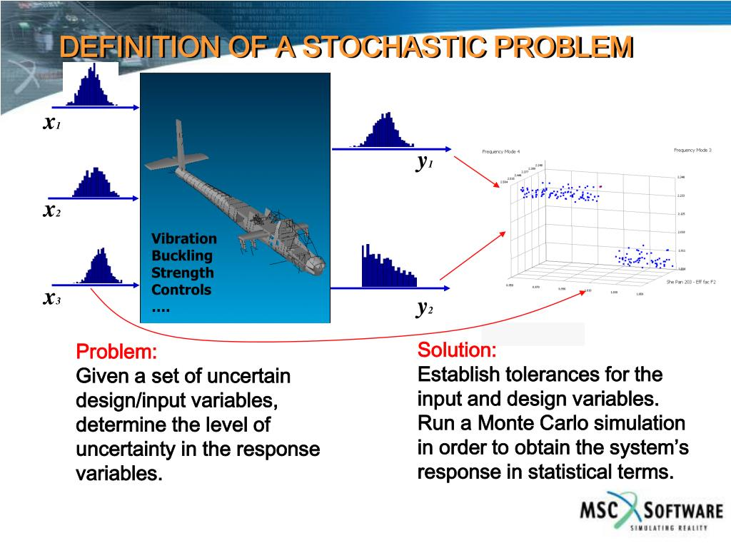 DEFINITION OF A STOCHASTIC PROBLEM