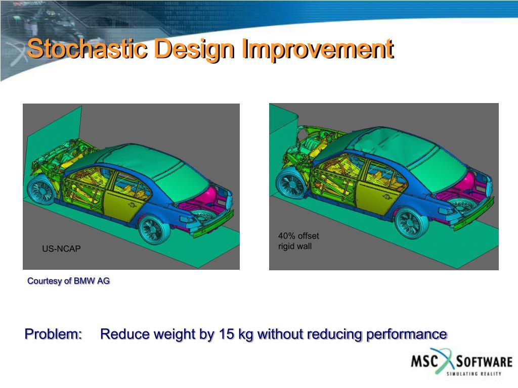 Stochastic Design Improvement