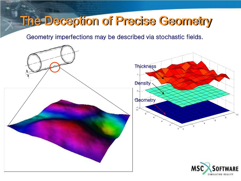 The Deception of Precise Geometry