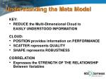 understanding the meta model
