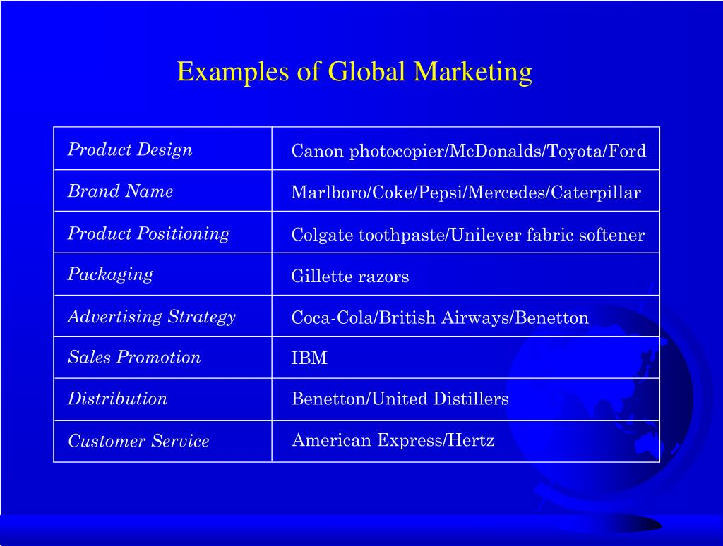 Examples of Global Marketing