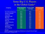 some big u s players in the global game