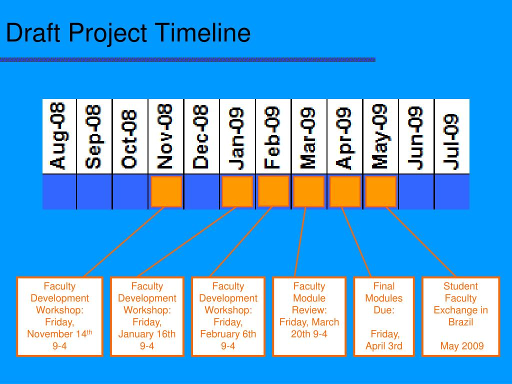 Draft Project Timeline