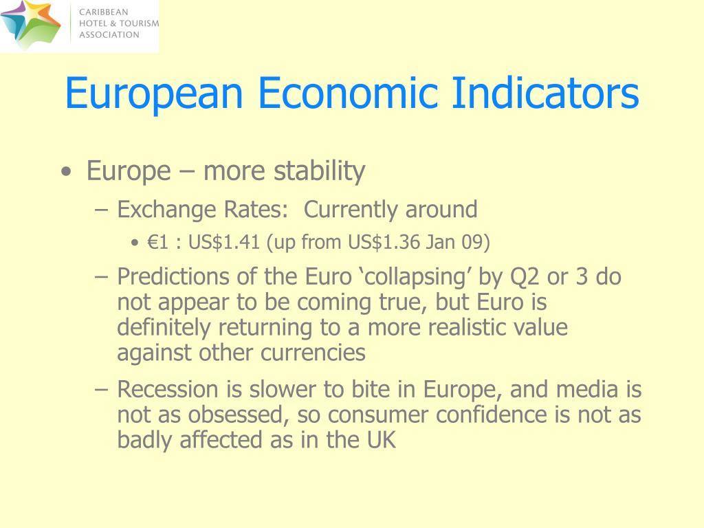 European Economic Indicators