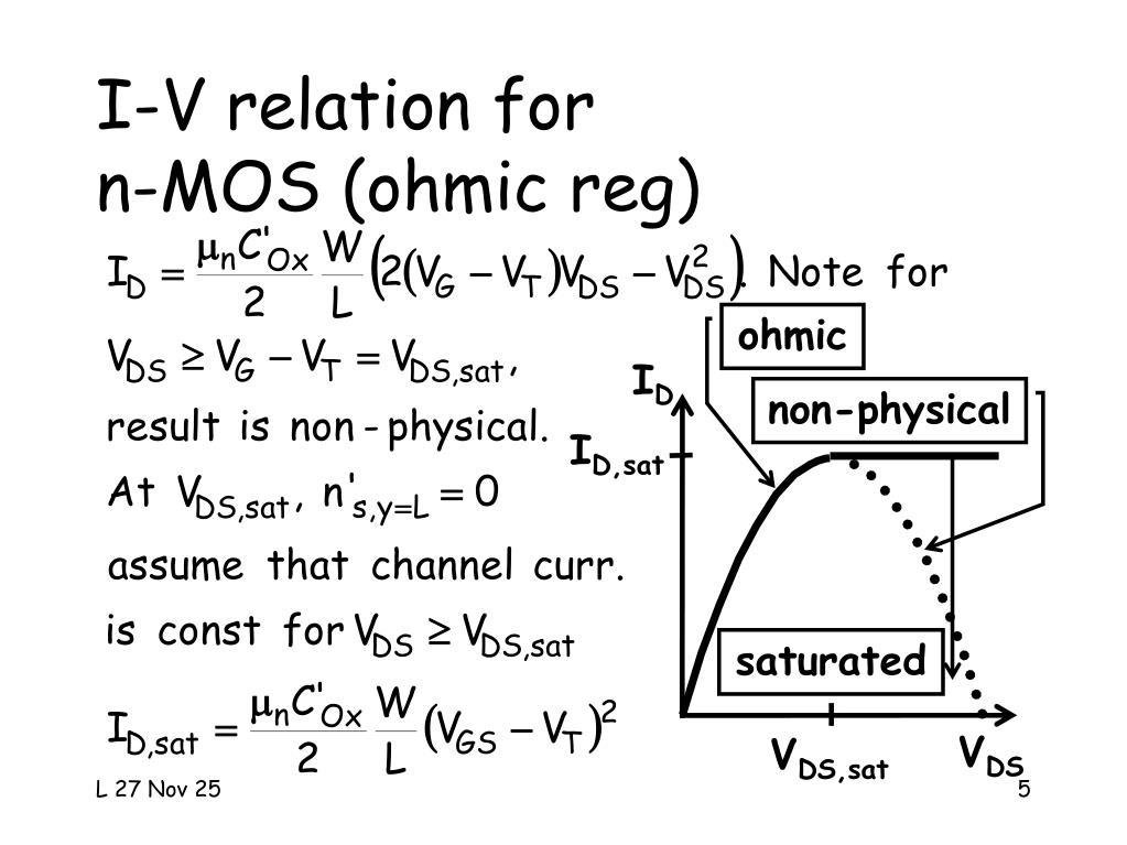 I-V relation for