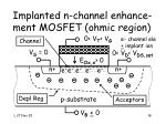 implanted n channel enhance ment mosfet ohmic region