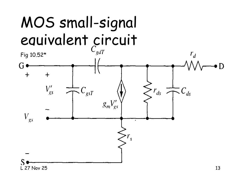 MOS small-signal