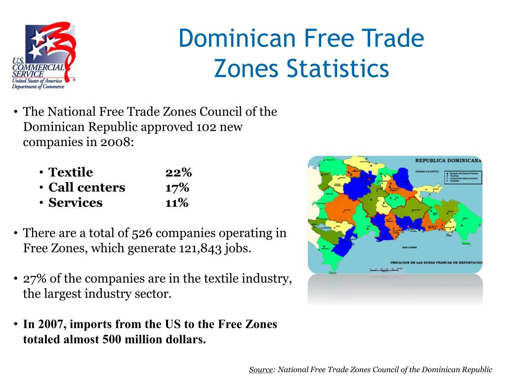 Dominican Free Trade