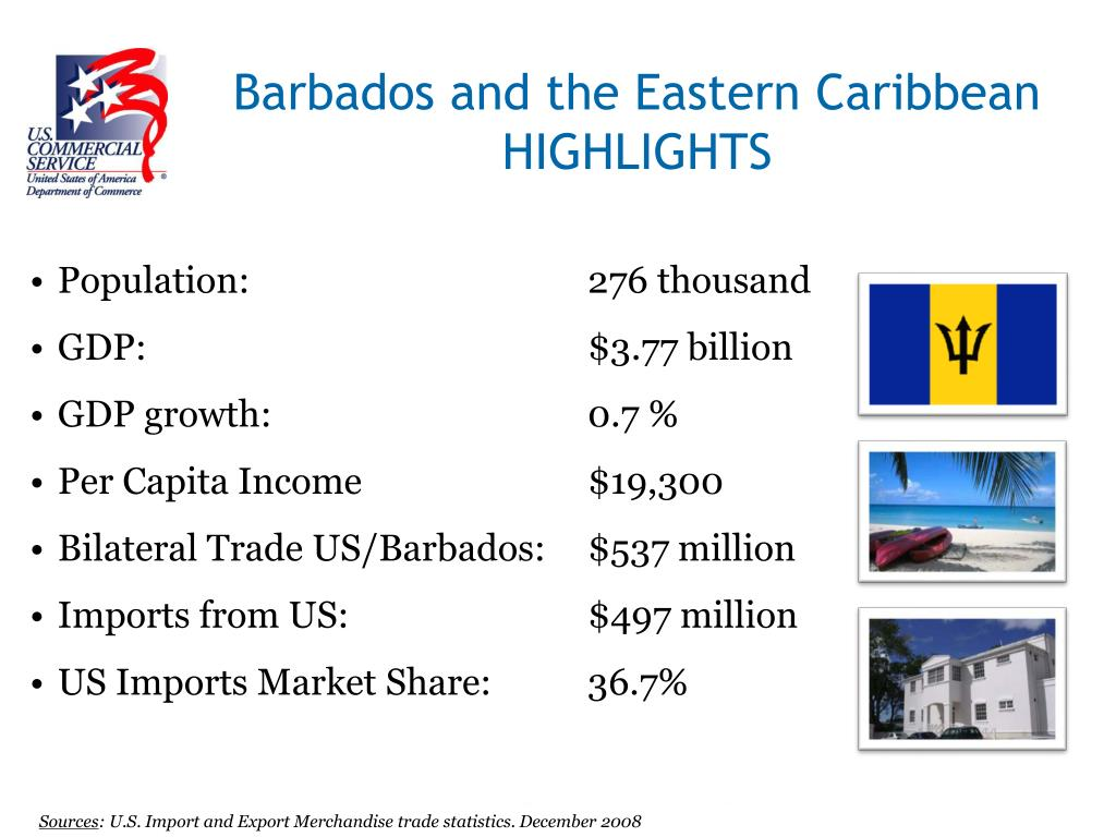 Barbados and the Eastern Caribbean