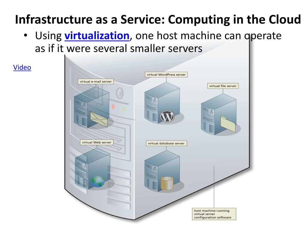 Infrastructure as a Service: Computing in the Cloud