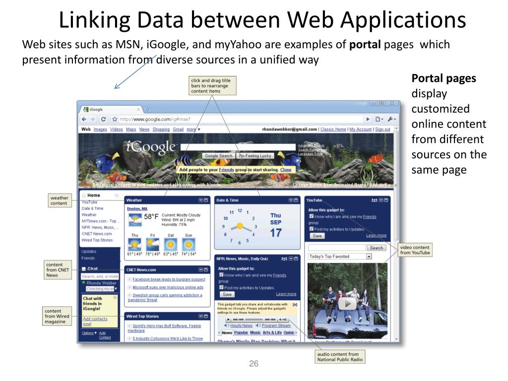 Linking Data between Web Applications