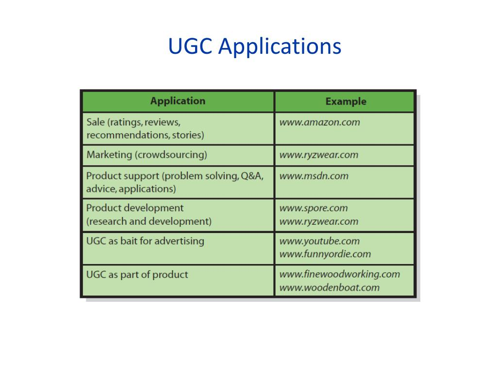 UGC Applications