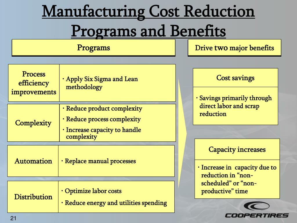 Manufacturing Cost Reduction