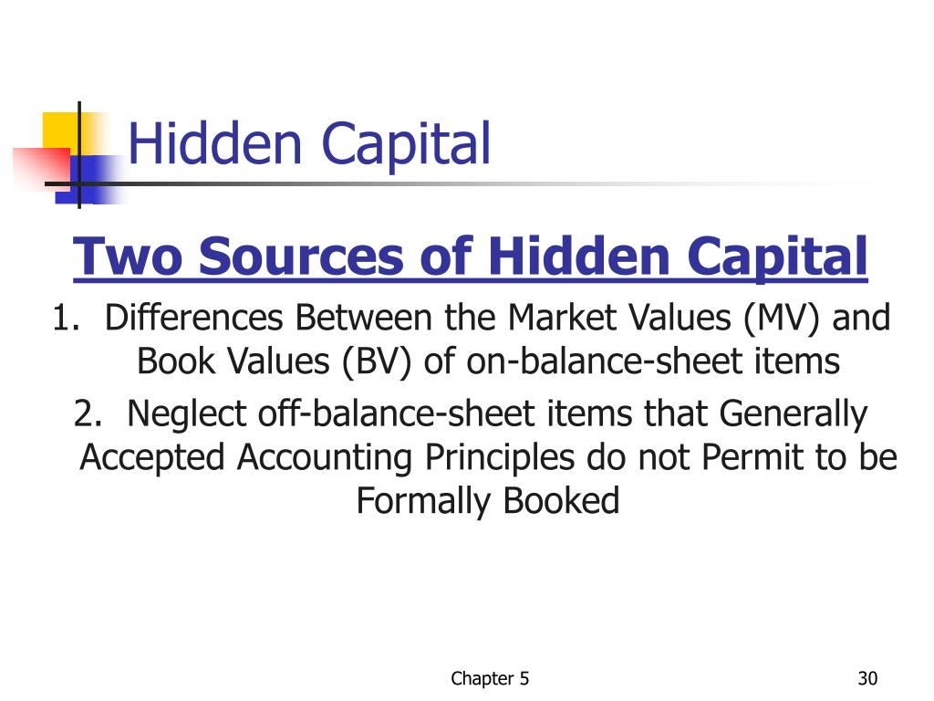 Hidden Capital
