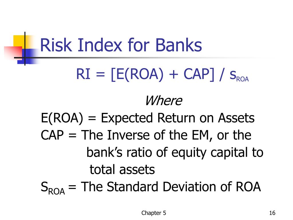 Risk Index for Banks