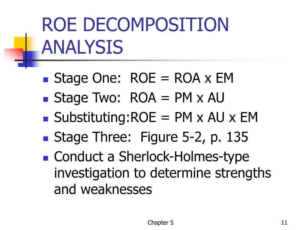 ROE DECOMPOSITION ANALYSIS