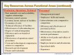 key resources across functional areas continued