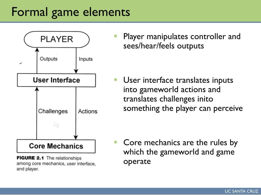 Formal game elements
