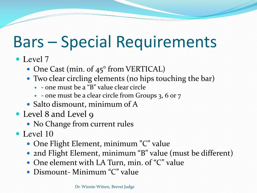Bars – Special Requirements