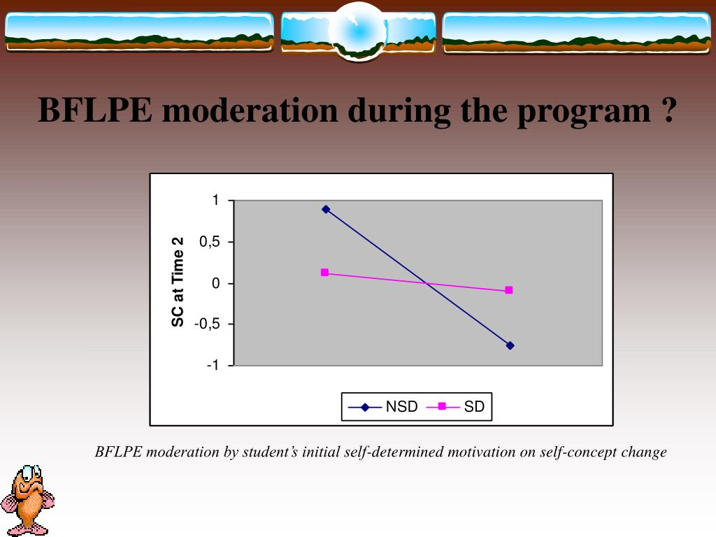 BFLPE moderation during the program ?