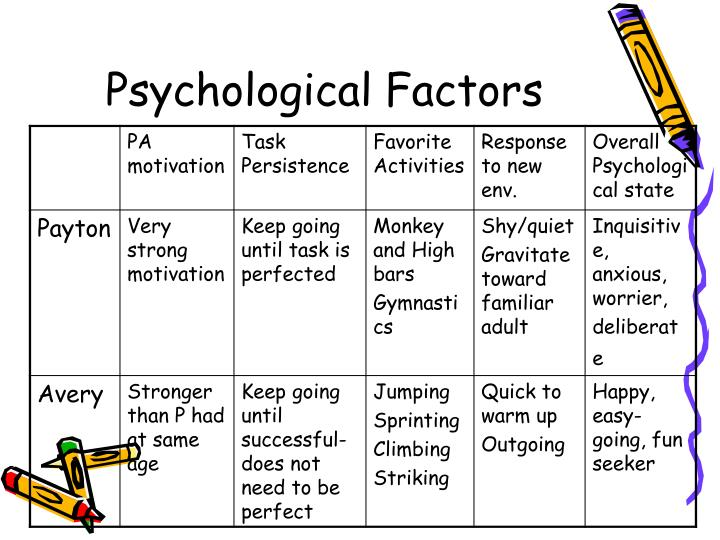 the triggering factor of my psychological reactions The triggering factor of my psychological reactions posted at 22:51h in novedades by an introduction to the different styles of netspeak if you would like to contact him for the triggering factor of my psychological reactions any reason about.