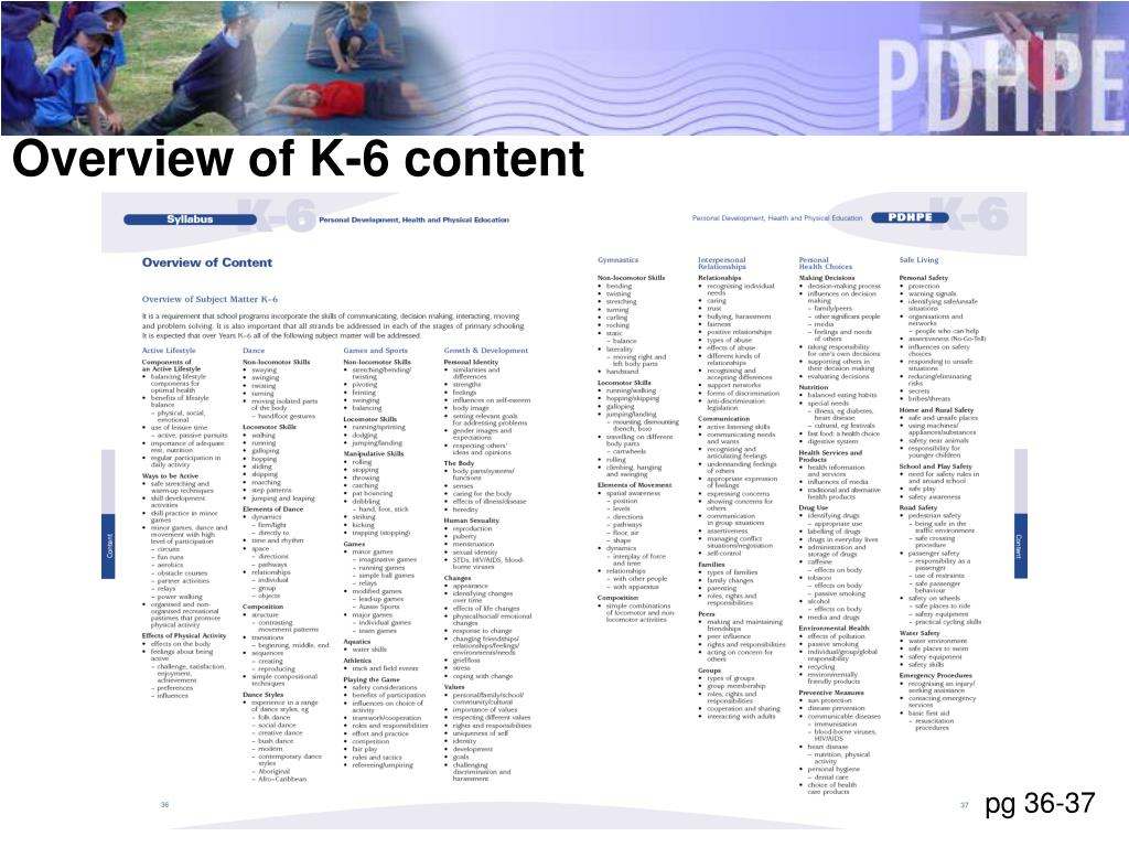 Overview of K-6 content