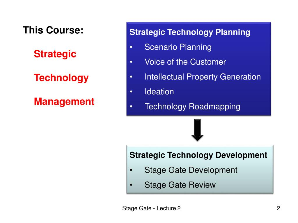 This Course: