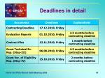 deadlines in detail