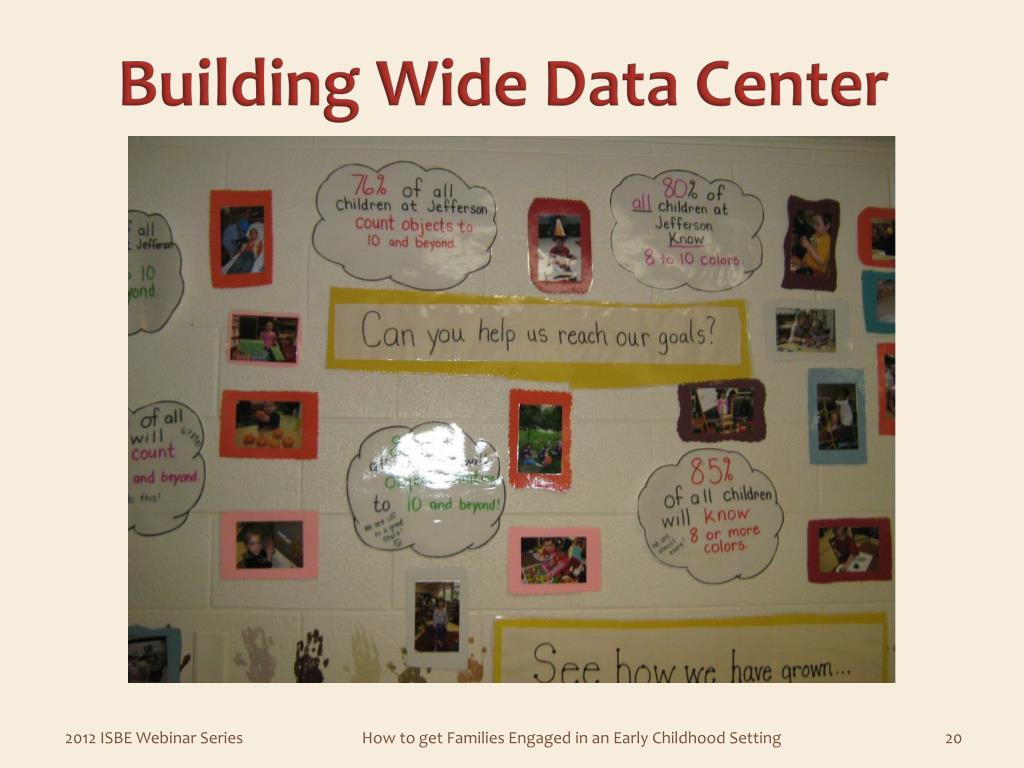 Building Wide Data Center