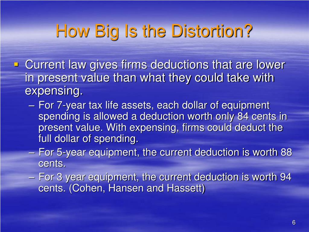How Big Is the Distortion?