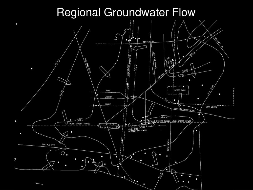 Regional Groundwater Flow