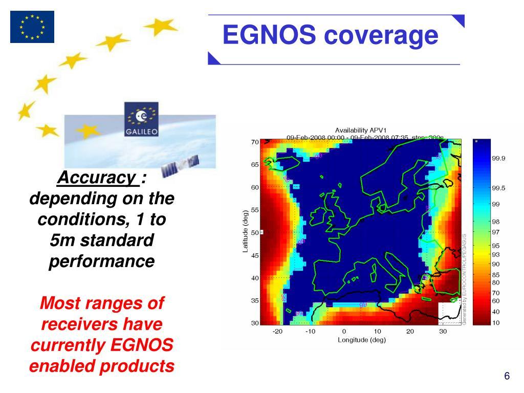 EGNOS coverage