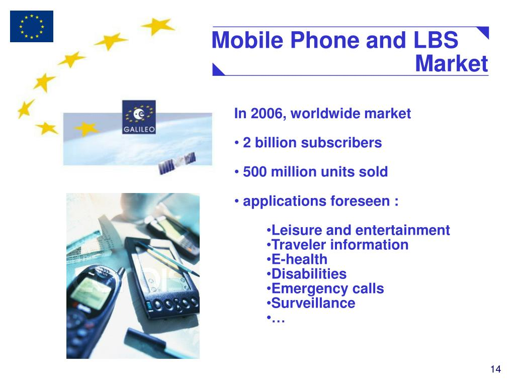 Mobile Phone and LBS