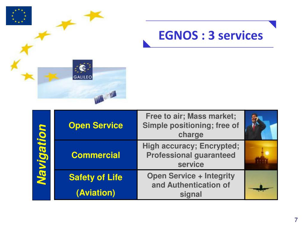 Open Service