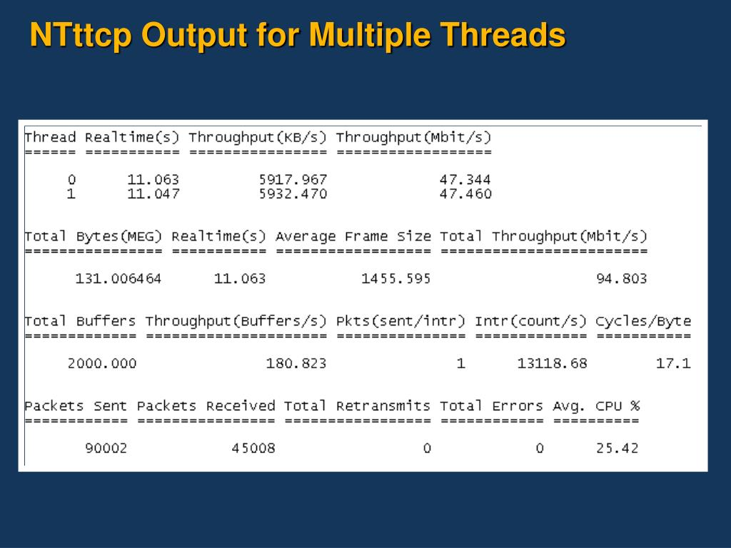 NTttcp Output for Multiple Threads