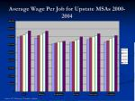 average wage per job for upstate msas 2000 2004