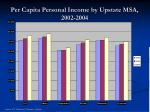 per capita personal income by upstate msa 2002 2004