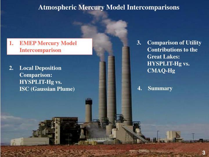 Atmospheric Mercury Model Intercomparisons