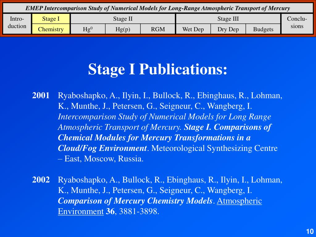 Stage I Publications: