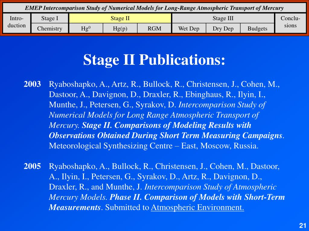 Stage II Publications: