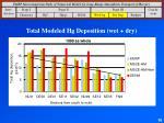 total modeled hg deposition wet dry56