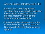annual budget interface with fis13