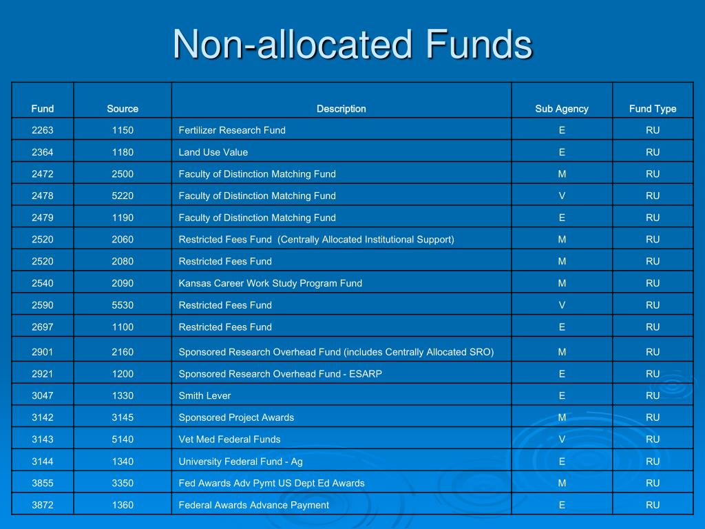 Non-allocated Funds