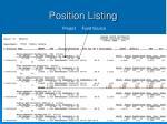 position listing16
