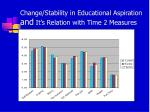 change stability in educational aspiration and it s relation with time 2 measures