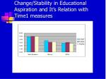 change stability in educational aspiration and it s relation with time1 measures