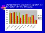 change stability in occupational aspiration and it s relation with time 2 measures